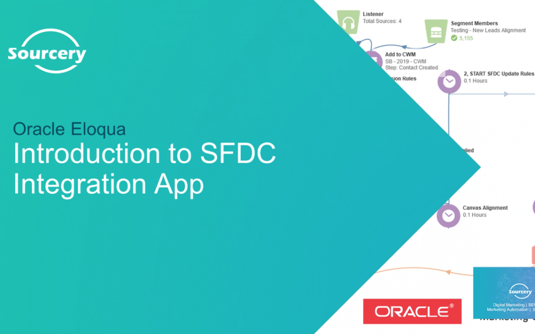 Introduction to the Oracle Eloqua SFDC Integration App